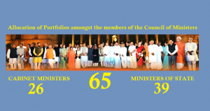 Allocation of Portfolios amongst the members of the Council of Ministers