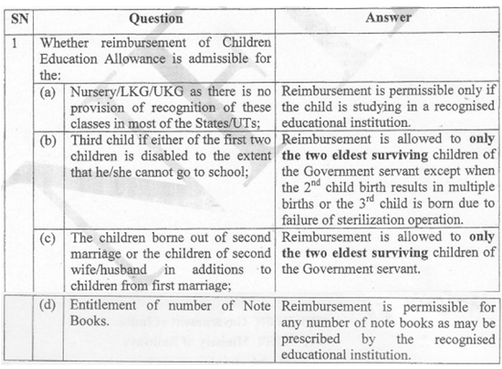 Clarification on Children Education Allowance