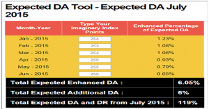 Expected DA Tool form July to Dec 2015