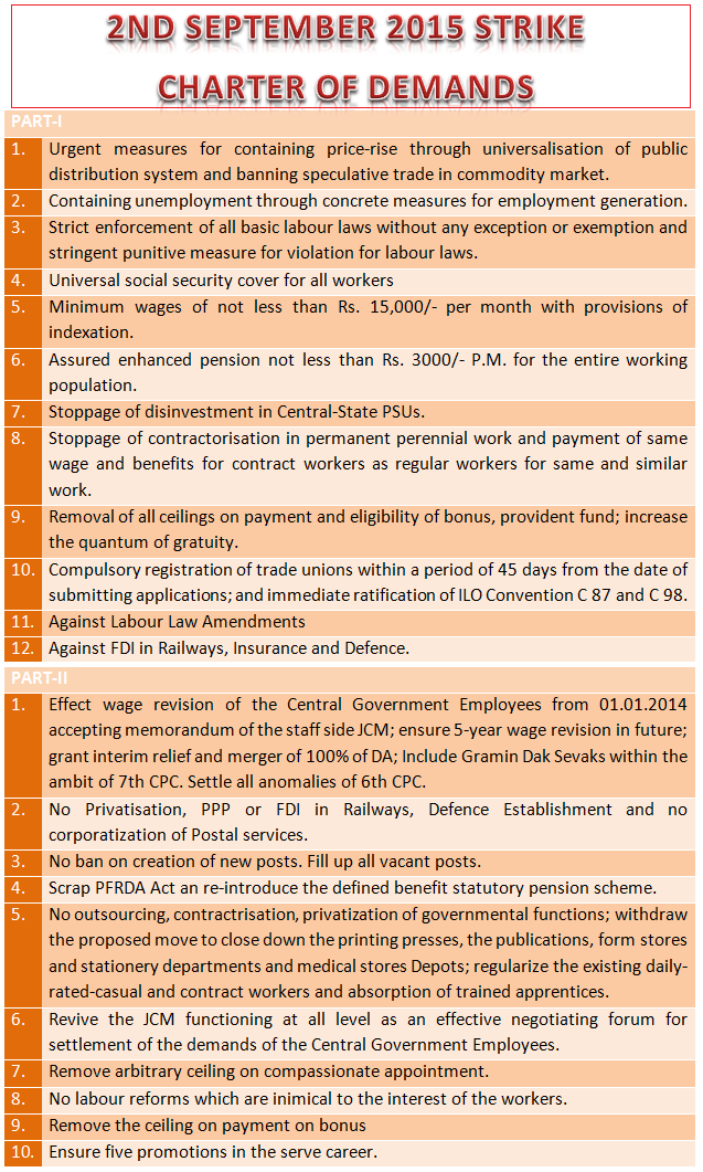 2nd September 2015 Strike Charter of Demands