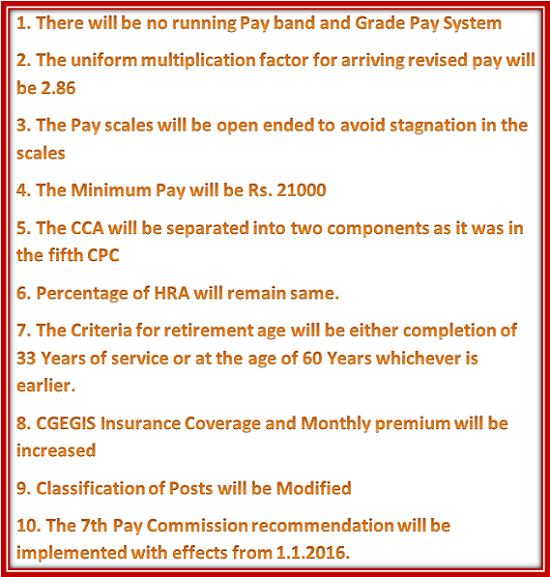 goovernment insurances and payment expectations