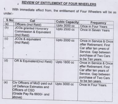 CSD Car purchase order