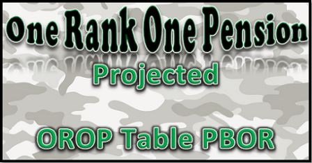 OROP Table