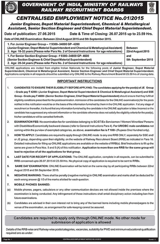 RRB Employment Notice for 2239 posts