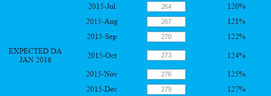 Expected DA Jan 2016-Table 3