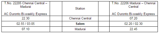 Railway Time Table 2015 - 2