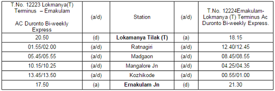 Railway Time Table 2015 - 3