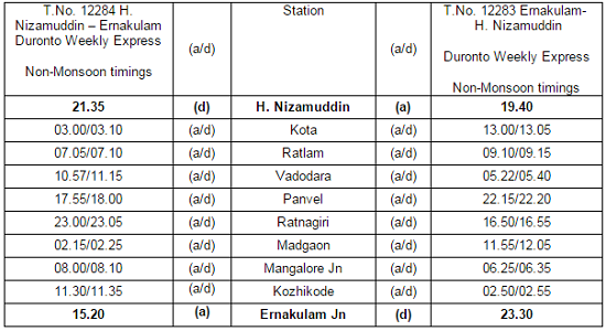 Railway Time Table 2015 - 4