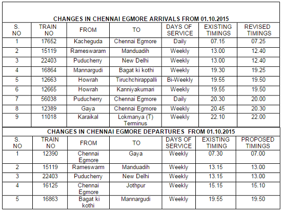 Image gallery indian railway time table 2015 for Tekerala org time table 2015