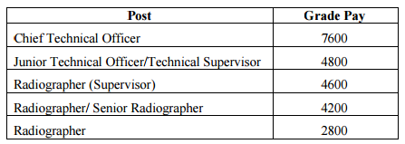 7th cpc report on radiographers