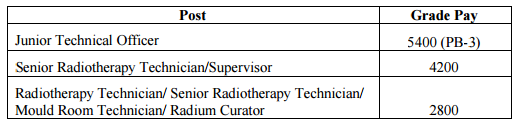 7th cpc report on radiography technicians