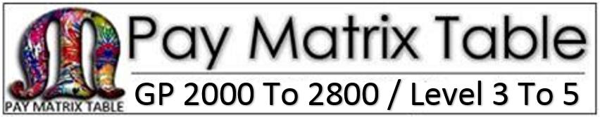 pay matrix gp 2000