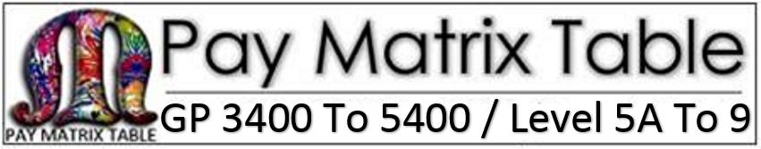 pay matrix gp 3400