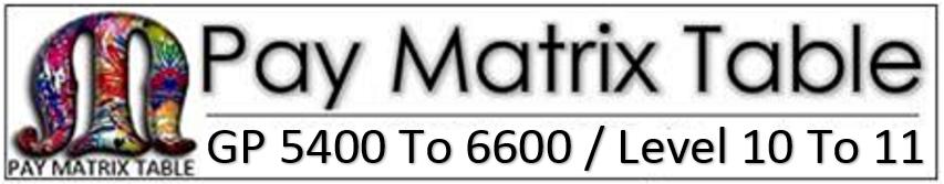 pay matrix gp 5400