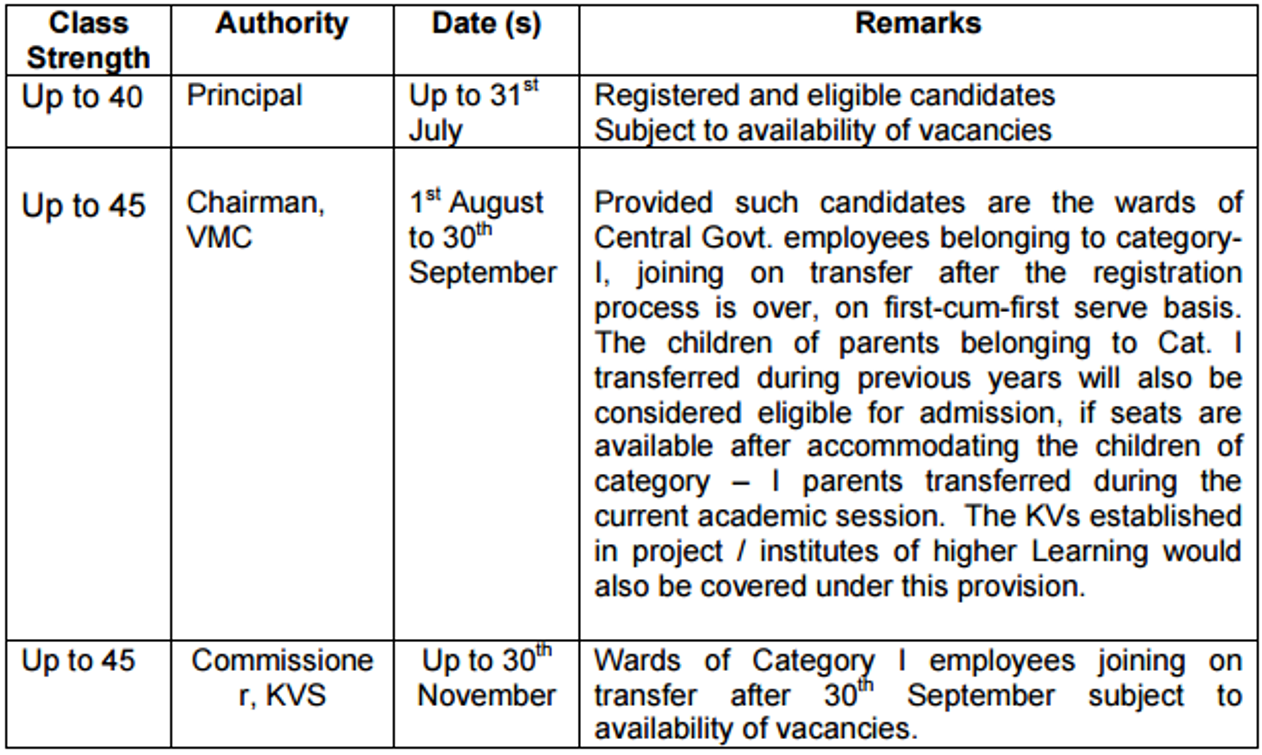 KV School Guidelines-2