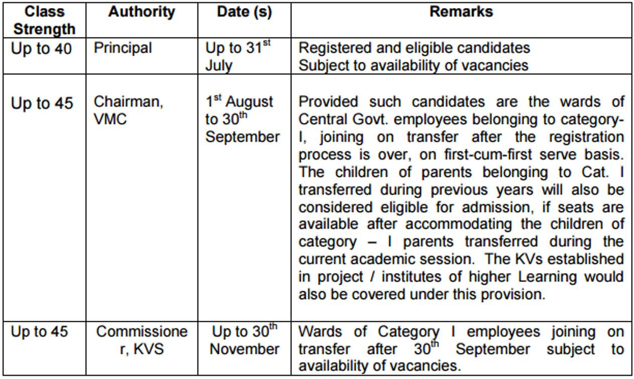KV School Guidelines-2