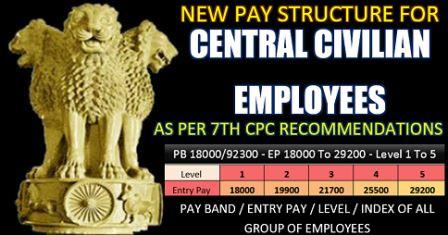 NEW PAY STRUCTURE FOR CG EMPLOYEES-2