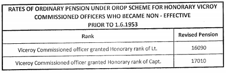 OROP Table-99