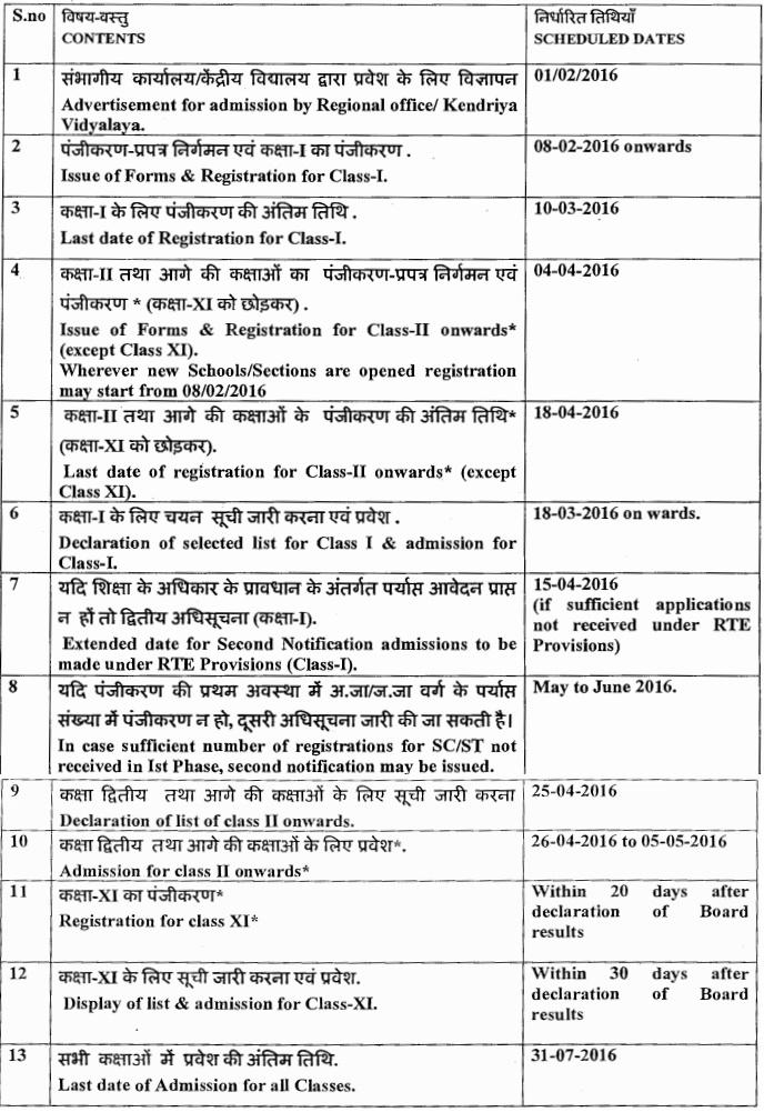 kv school admission dates