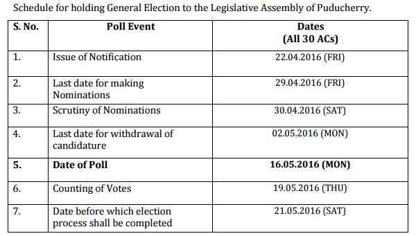 Election in Puducherry