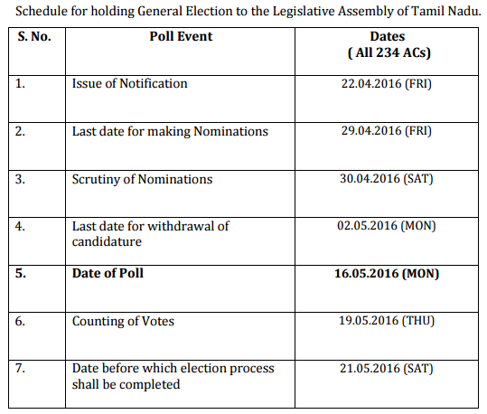 Election in Tamilnadu