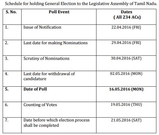 Election in Tamilnadu