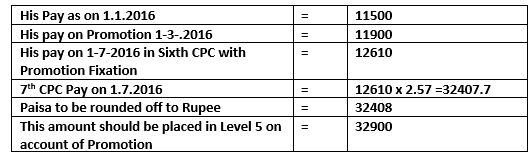 7th-CPC-Option-Calculation