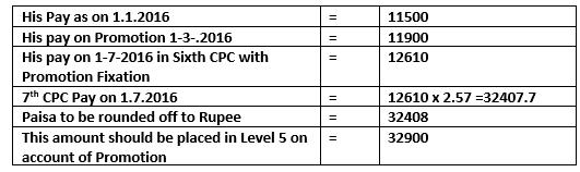 7th-CPC-Option-Calculation