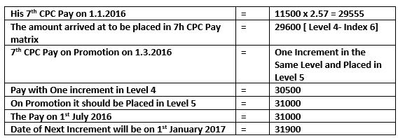 7th-CPC-Promotion-Option