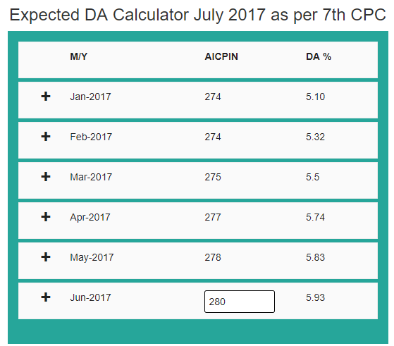 expected-da-july-2017