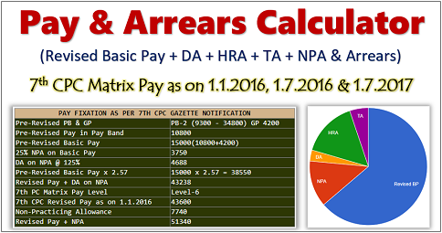 7th Pay Commission Pay and Allowances Calculator for CG Employees