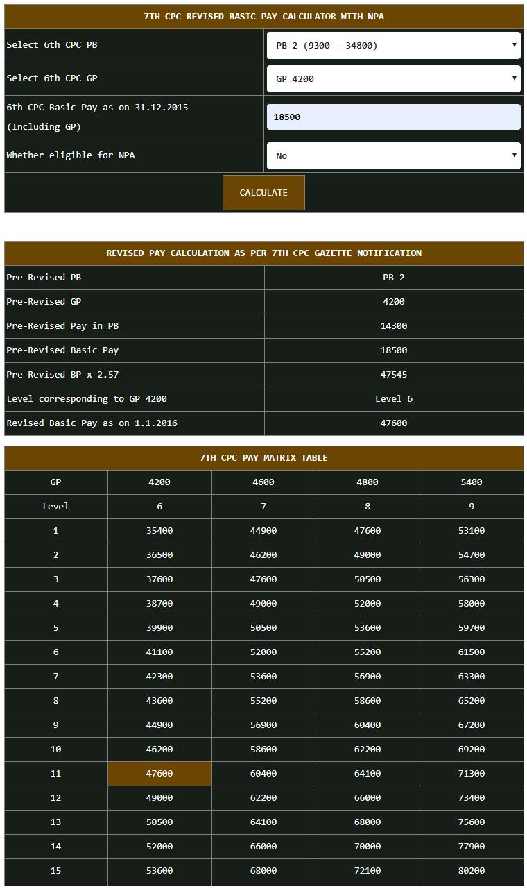 Take Home Pay Calculator Nc