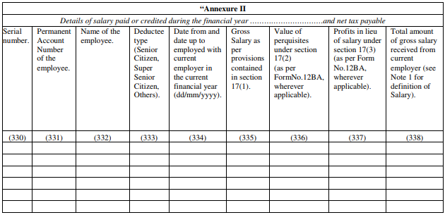 Revised Form 16 under Income Tax Act - Notification