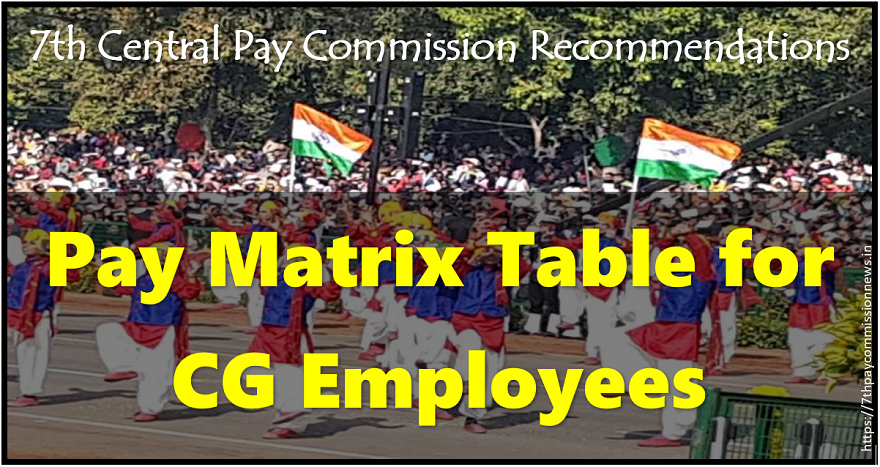 Check here the basic salary after 7th pay commission