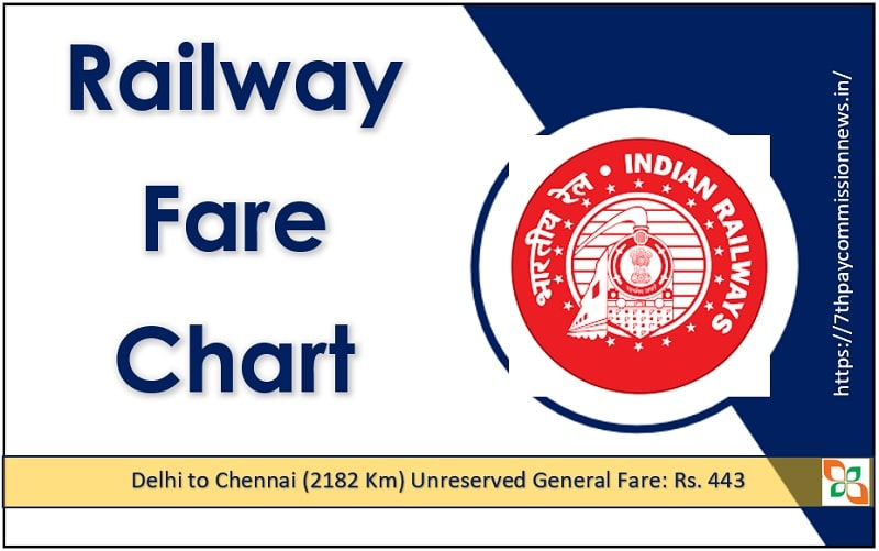 Train Fare Chart 2020 Pdf Download Indian Railway Fare Table 2020 Central Government Employees News