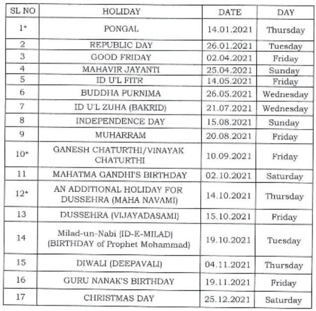 India Post Calendar 2021 pdf