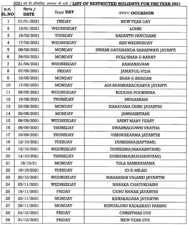 ESIC Holiday List 2021 for Karnataka Region PDF Download ...
