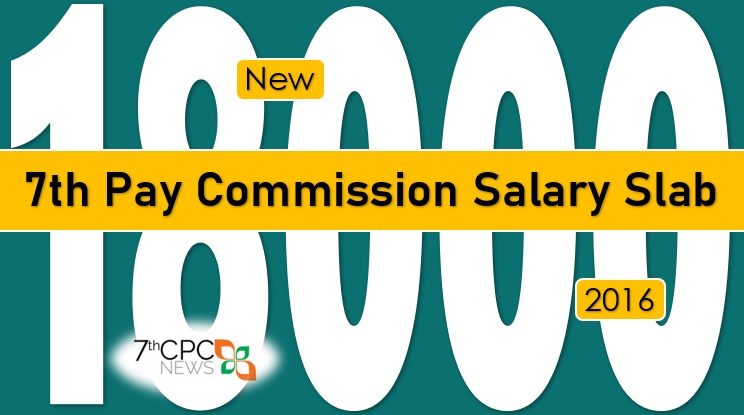 7th Pay Commission salary slab for Central Government Employees